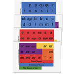 All About Reading Letter Tiles